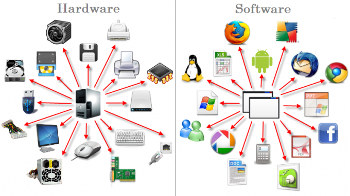 hardware y software.png